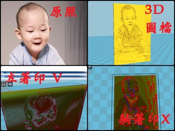 一張圖明瞭列印方向如何影響3D列印照片的解析度
